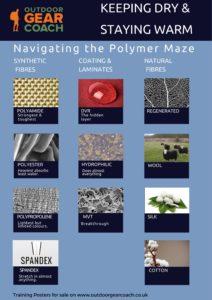 Polymer maze